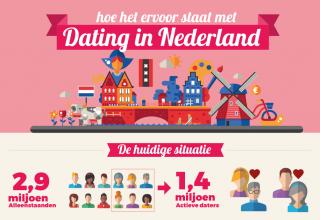 dating nederland gratis Leidschendam-Voorburg