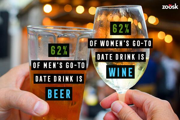 drinken date