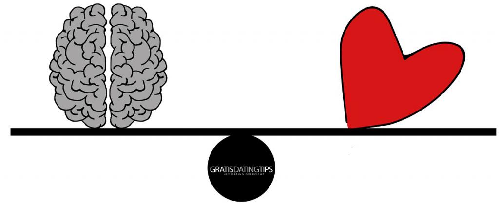 evenwicht balans relatie