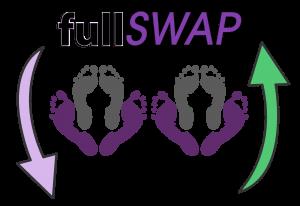 full swap