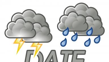 date slecht weer
