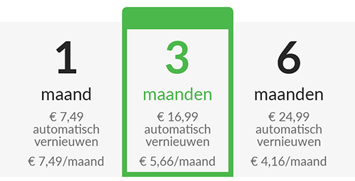 meetme prijzen