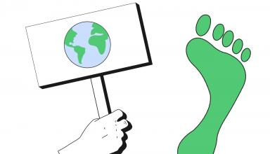 klimaat voetafdruk